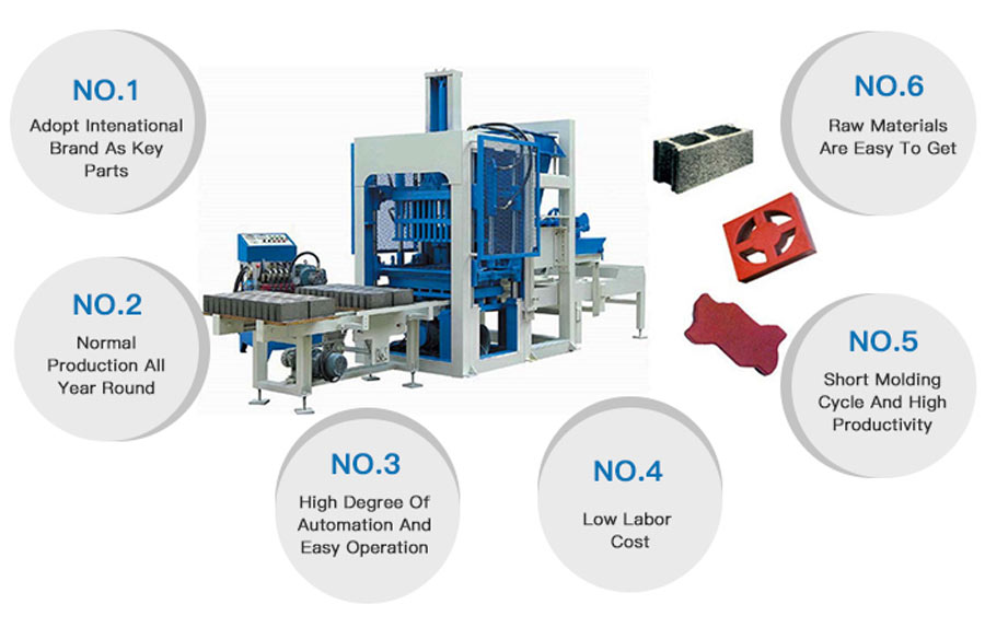 Aimix Semi Automatic Block Making Machine