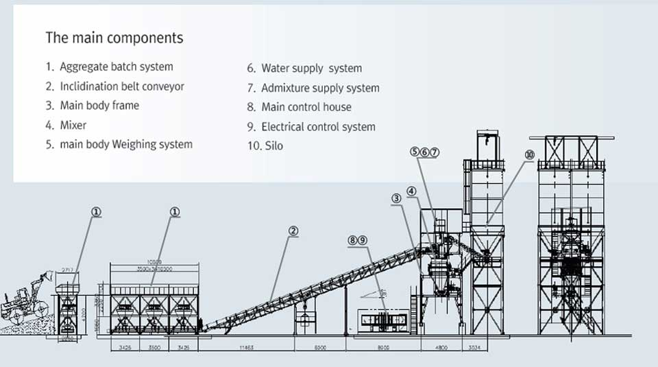 Concrete Batching Plant Layout Drawing